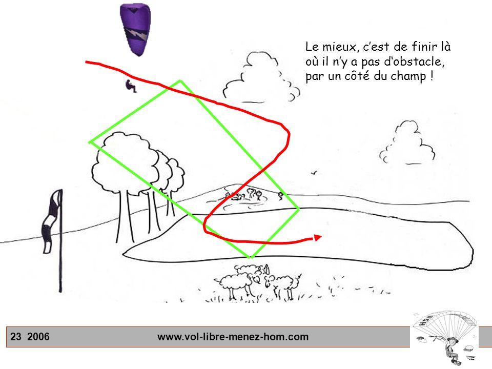 23 2006 www.vol-libre-menez-hom.com Le mieux, cest de finir là où il ny a pas dobstacle, par un côté du champ !
