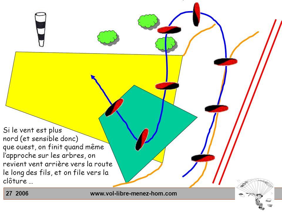 27 2006 www.vol-libre-menez-hom.com Si le vent est plus nord (et sensible donc) que ouest, on finit quand même lapproche sur les arbres, on revient vent arrière vers la route le long des fils, et on file vers la clôture …