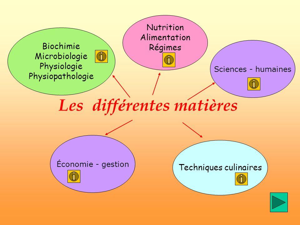 Économie - gestion Nutrition Alimentation Régimes Biochimie Microbiologie Physiologie Physiopathologie Techniques culinaires Sciences - humaines