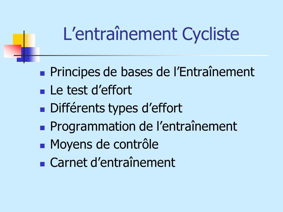 Lentraînement Cycliste Principes de bases de lEntraînement Le test deffort Différents types deffort Programmation de lentraînement Moyens de contrôle