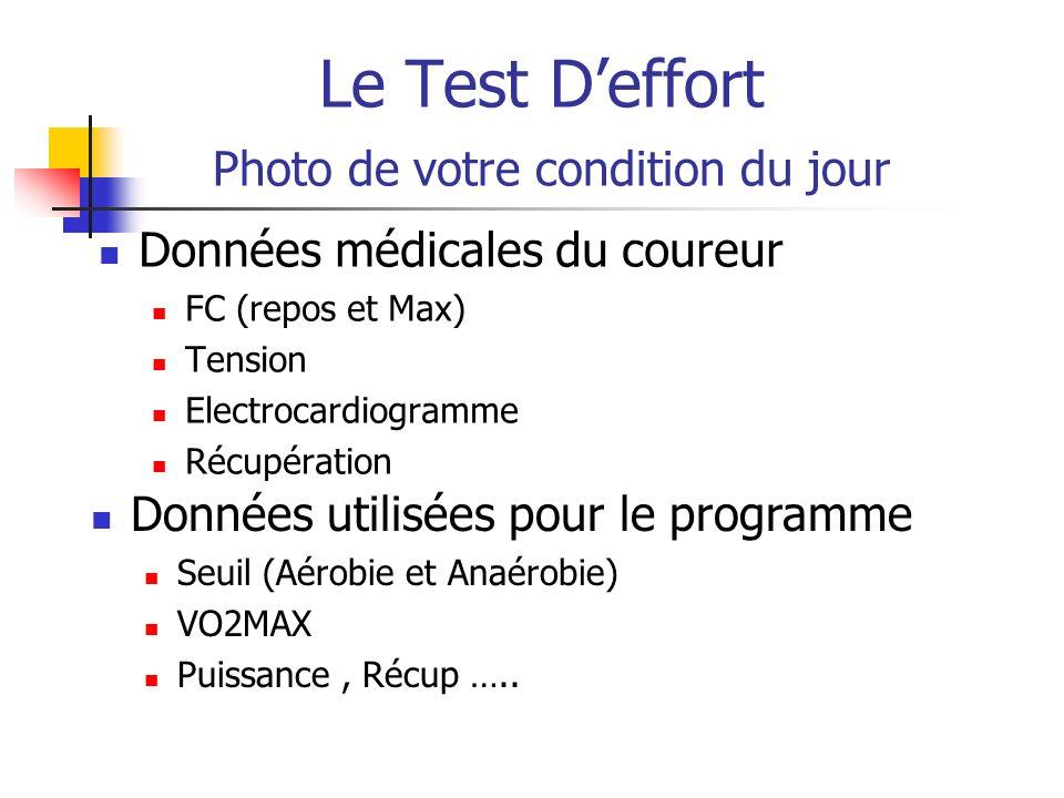 Le Test Deffort Photo de votre condition du jour Données médicales du coureur FC (repos et Max) Tension Electrocardiogramme Récupération Données utili