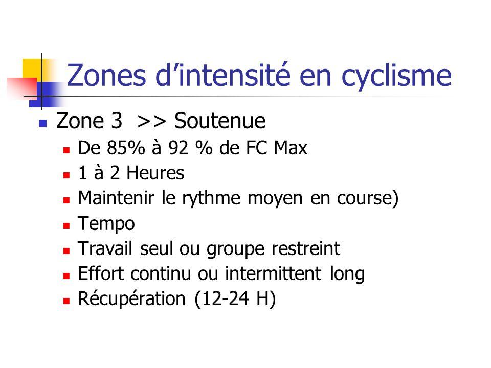 Zones dintensité en cyclisme Zone 4>> Critique De 92 à 96 % de FC Max 20 à 1 Heure Supporter lintensité élevé en course Rythme, travail au seuil Travail en Fractionné (1 à 10 ) Récupération (12-36 H)