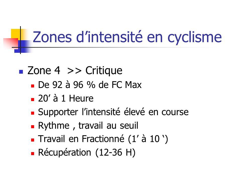 Zones dintensité en cyclisme Zone 5>>Sur Critique Sup à 96 % de FC Max 3 à 7 Augmenter le seuil de tolérance à la douleur Rythme (Survitesse, surcompétiton) Travail en Fractionné (20s à 1) Récupération (12-30 H)