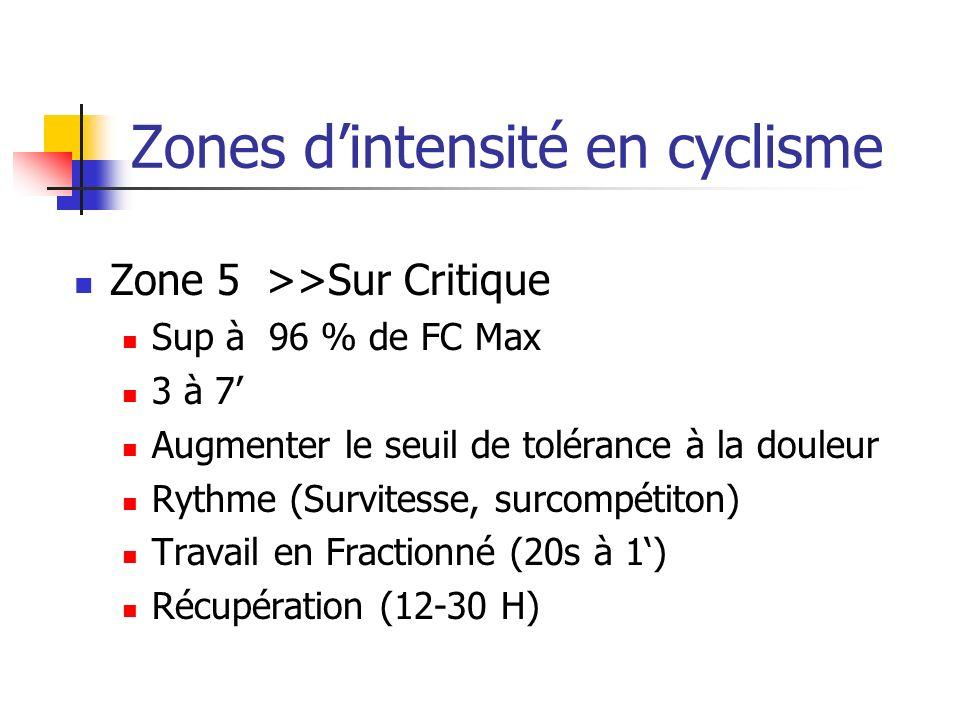 Zones dintensité en cyclisme Zone 6>>Sous Max 150 % de PMA (FC Max) 30s à 1 Tolérance aux lactates Km sur piste, sprints longs Travail (exemple 4*500m DA) Récupération (12-24H)