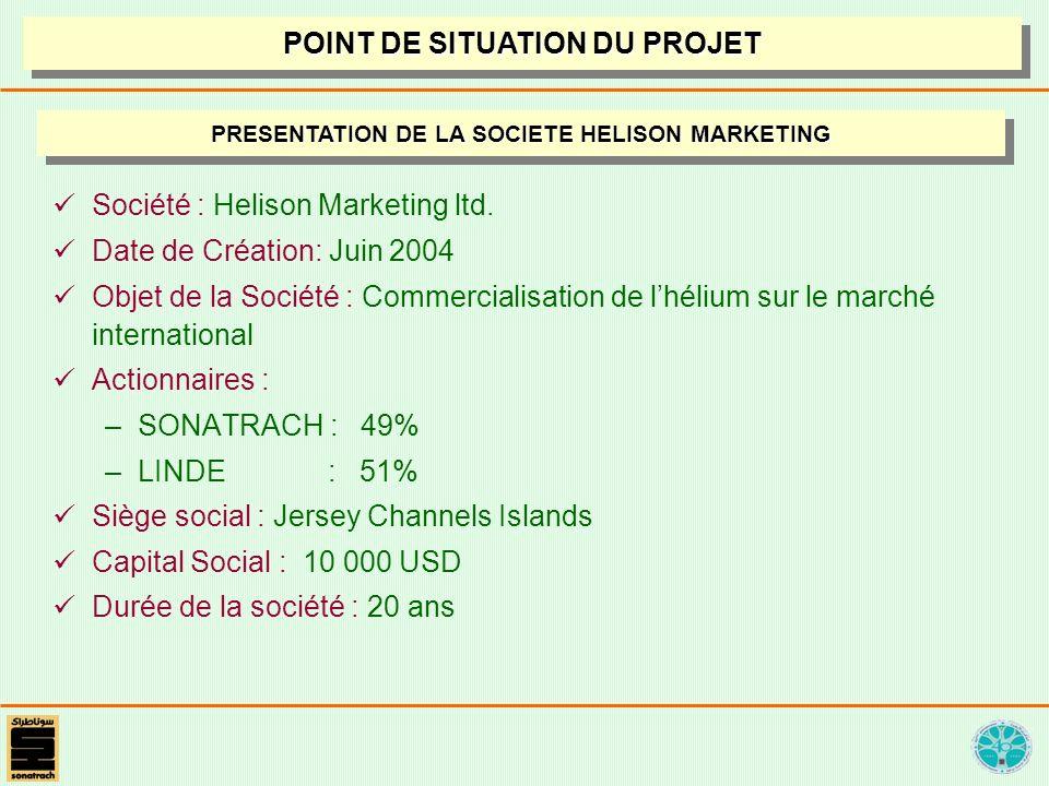 Société : Helison Marketing ltd. Date de Création: Juin 2004 Objet de la Société : Commercialisation de lhélium sur le marché international Actionnair