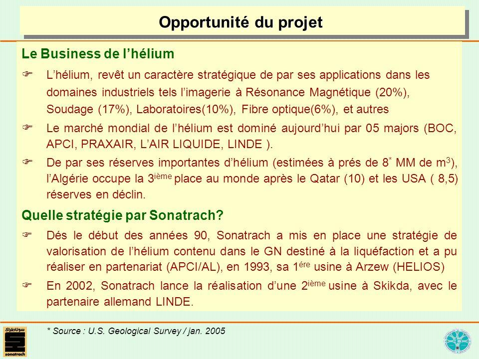A travers ce projet localisé à Skikda, Sonatrach vise 02 objectifs essentiels: La valorisation de lhélium contenu dans le gaz naturel destiné au complexe de liquéfaction GL1K, La pénétration du marché international de lhélium, en sassociant à lun des majors de ce marché.
