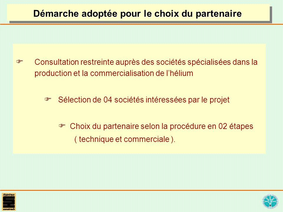 Consultation restreinte auprès des sociétés spécialisées dans la production et la commercialisation de lhélium Sélection de 04 sociétés intéressées par le projet Choix du partenaire selon la procédure en 02 étapes ( technique et commerciale ).