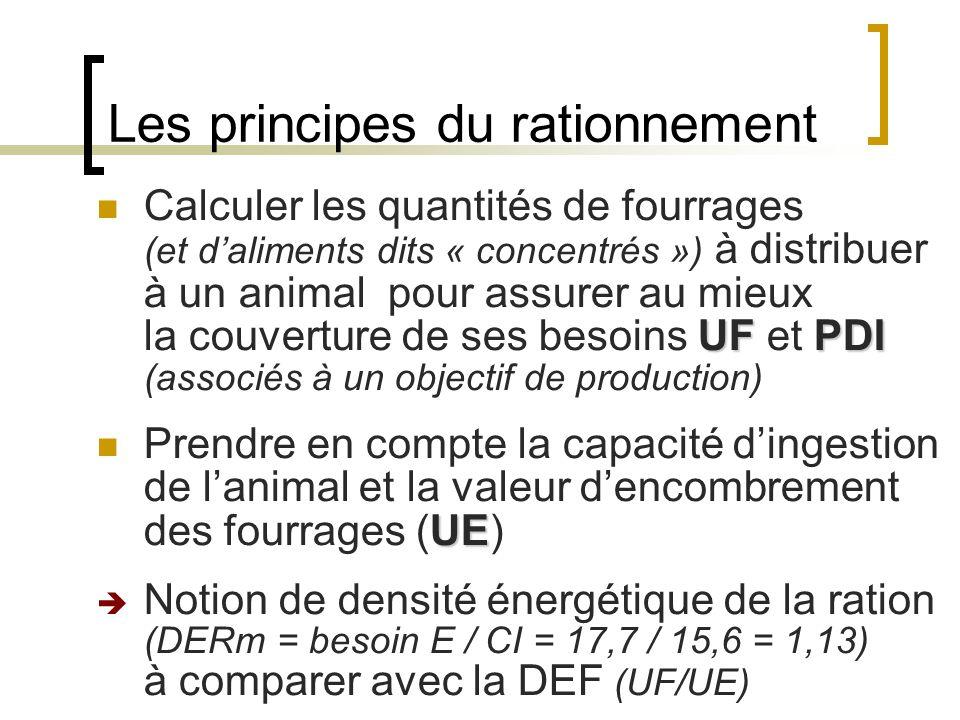 Les principes du rationnement UFPDI Calculer les quantités de fourrages (et daliments dits « concentrés ») à distribuer à un animal pour assurer au mieux la couverture de ses besoins UF et PDI (associés à un objectif de production) UE Prendre en compte la capacité dingestion de lanimal et la valeur dencombrement des fourrages (UE) Notion de densité énergétique de la ration (DERm = besoin E / CI = 17,7 / 15,6 = 1,13) à comparer avec la DEF (UF/UE)