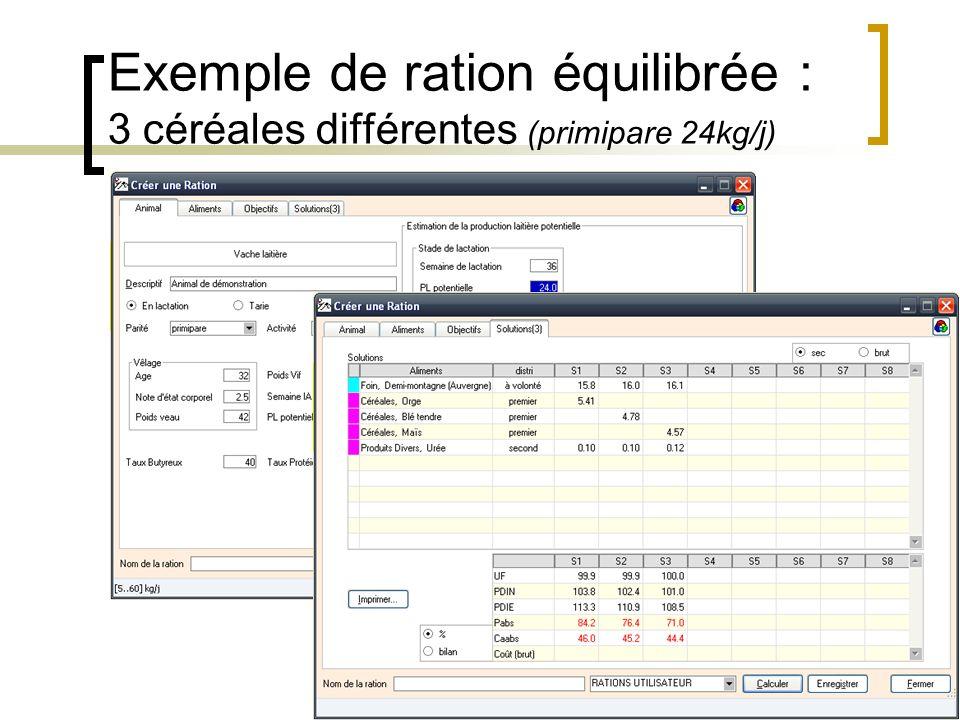 Exemple de ration équilibrée : 3 céréales différentes (primipare 24kg/j)