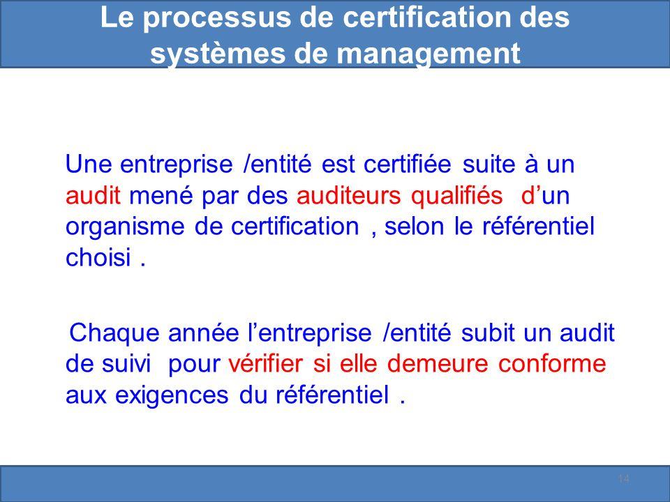Le processus de certification des systèmes de management Une entreprise /entité est certifiée suite à un audit mené par des auditeurs qualifiés dun organisme de certification, selon le référentiel choisi.