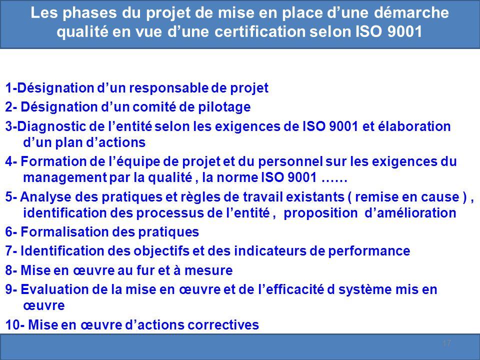 Les phases du projet de mise en place dune démarche qualité en vue dune certification selon ISO 9001 1-Désignation dun responsable de projet 2- Désignation dun comité de pilotage 3-Diagnostic de lentité selon les exigences de ISO 9001 et élaboration dun plan dactions 4- Formation de léquipe de projet et du personnel sur les exigences du management par la qualité, la norme ISO 9001 …… 5- Analyse des pratiques et règles de travail existants ( remise en cause ), identification des processus de lentité, proposition damélioration 6- Formalisation des pratiques 7- Identification des objectifs et des indicateurs de performance 8- Mise en œuvre au fur et à mesure 9- Evaluation de la mise en œuvre et de lefficacité d système mis en œuvre 10- Mise en œuvre dactions correctives 17