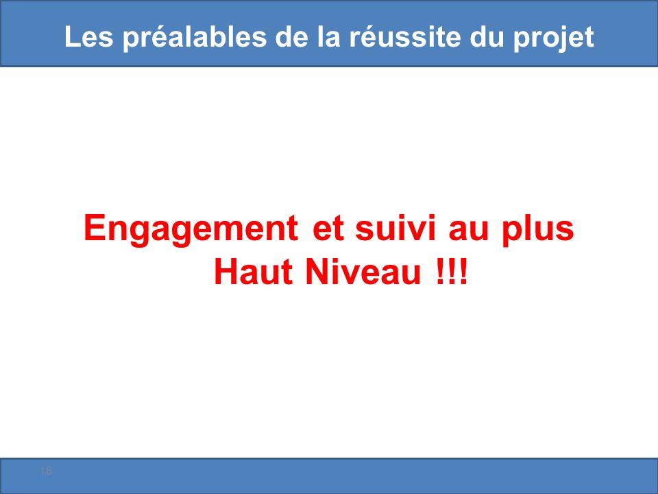 Les préalables de la réussite du projet Engagement et suivi au plus Haut Niveau !!! 18