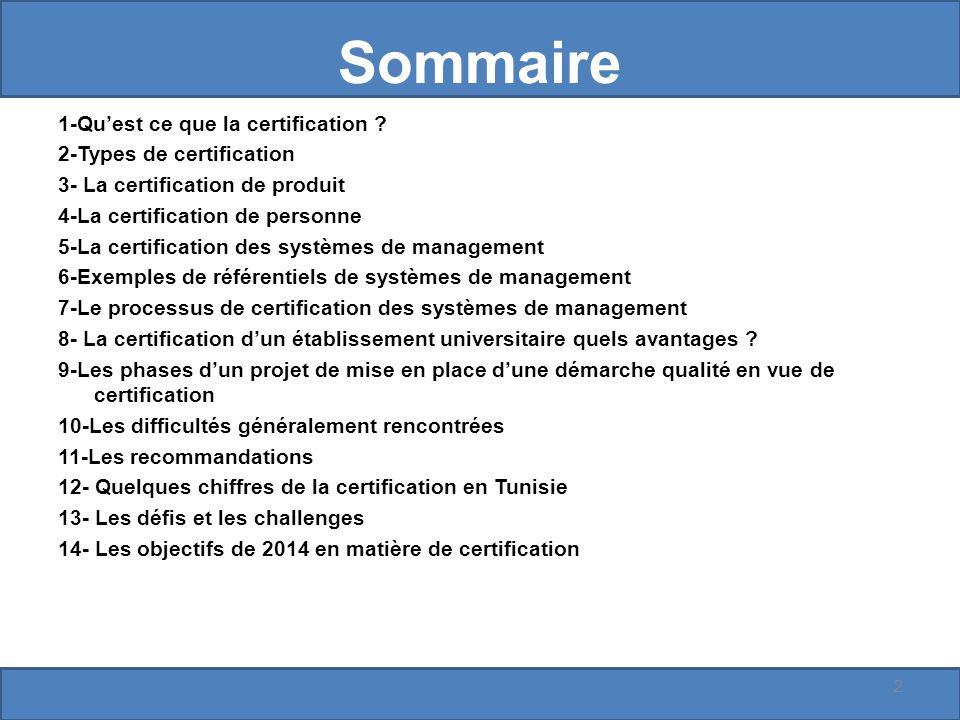 Sommaire 1-Quest ce que la certification .