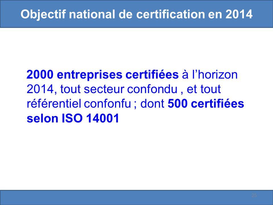 Objectif national de certification en 2014 2000 entreprises certifiées à lhorizon 2014, tout secteur confondu, et tout référentiel confonfu ; dont 500 certifiées selon ISO 14001 25