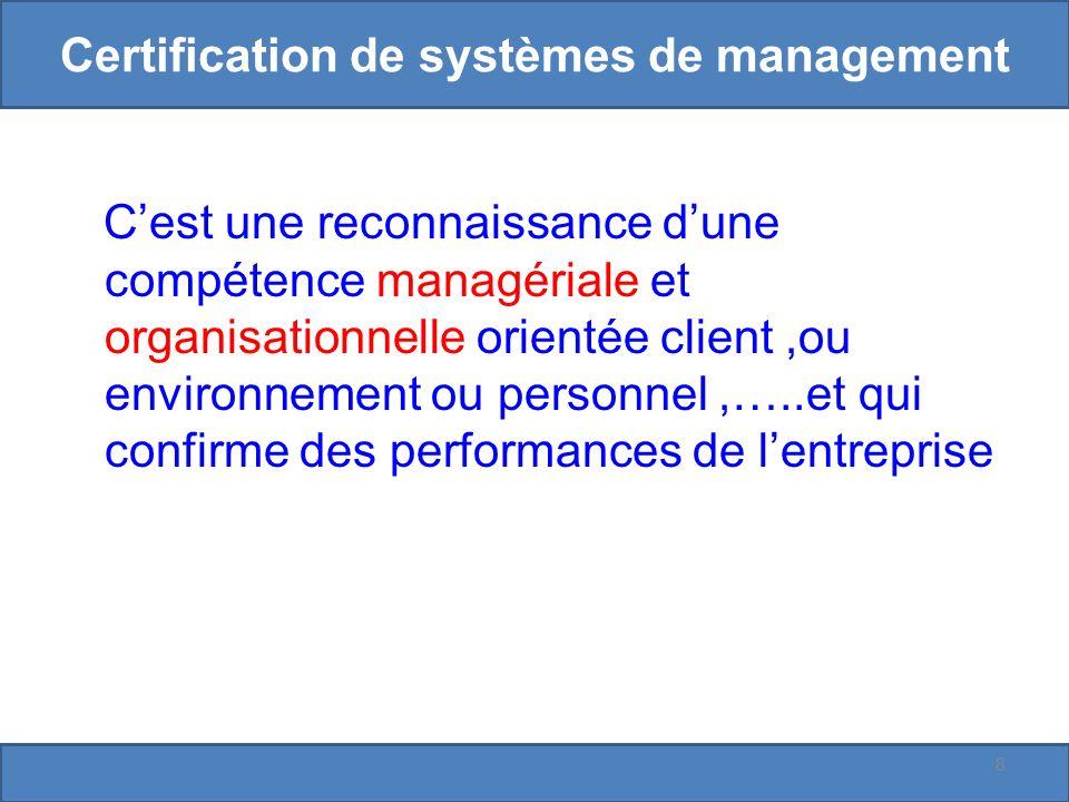 Certification de systèmes de management Cest une reconnaissance dune compétence managériale et organisationnelle orientée client,ou environnement ou personnel,…..et qui confirme des performances de lentreprise 8