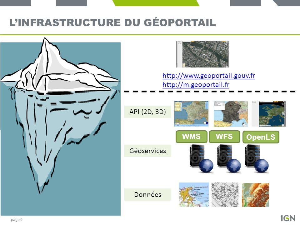 LINFRASTRUCTURE DU GÉOPORTAIL page 9 http://www.geoportail.gouv.fr http://m.geoportail.fr WFSWMS OpenLS Géoservices Données API (2D, 3D)
