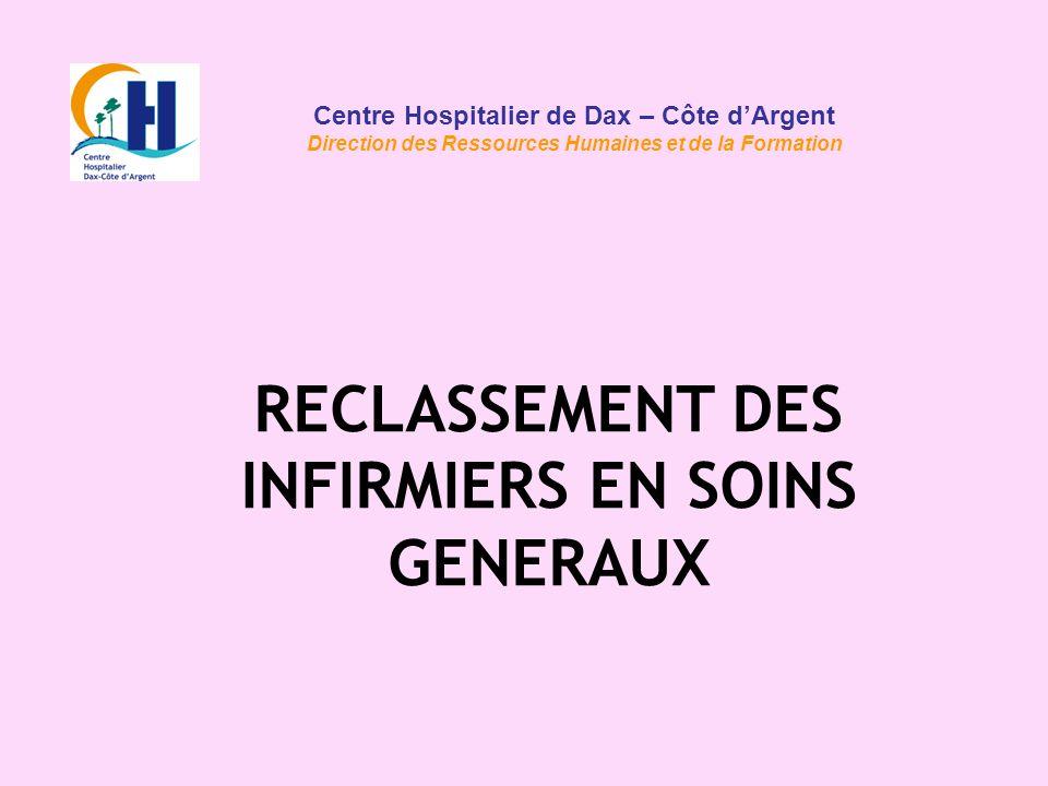RECLASSEMENT DES INFIRMIERS EN SOINS GENERAUX Centre Hospitalier de Dax – Côte dArgent Direction des Ressources Humaines et de la Formation