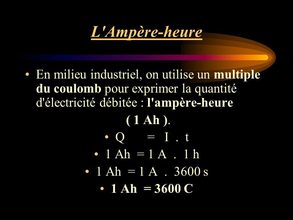 L Ampère-heure En milieu industriel, on utilise un multiple du coulomb pour exprimer la quantité d électricité débitée : l ampère-heure ( 1 Ah ).