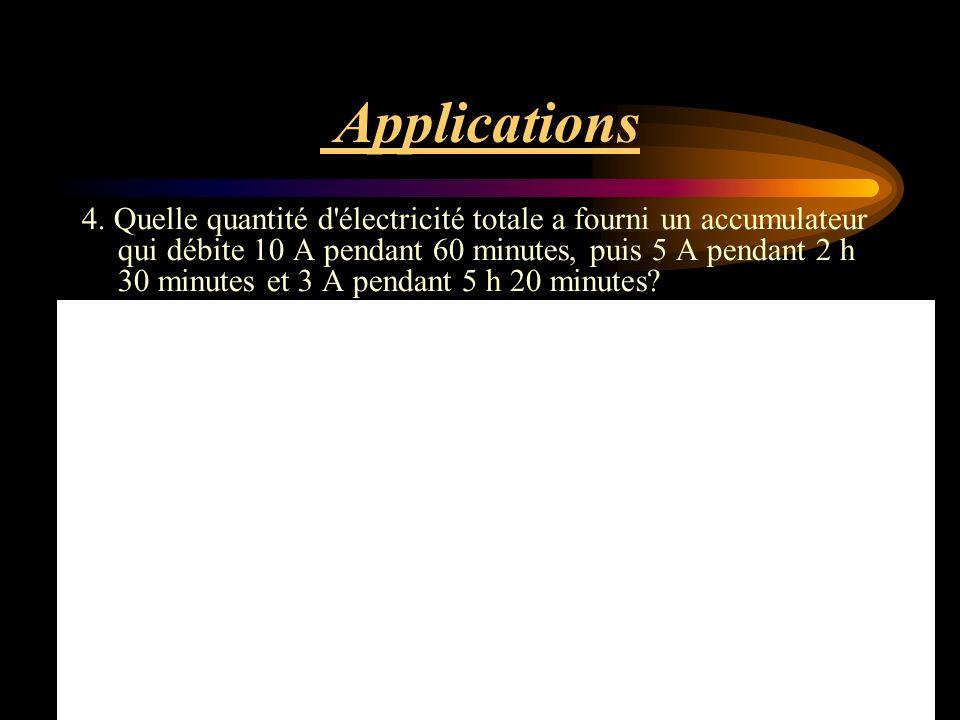 Applications 4.