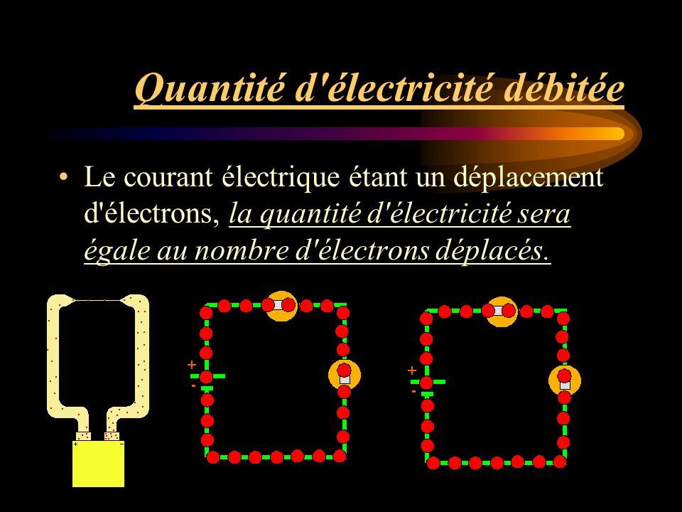 Quantité d électricité débitée Le courant électrique étant un déplacement d électrons, la quantité d électricité sera égale au nombre d électrons déplacés.