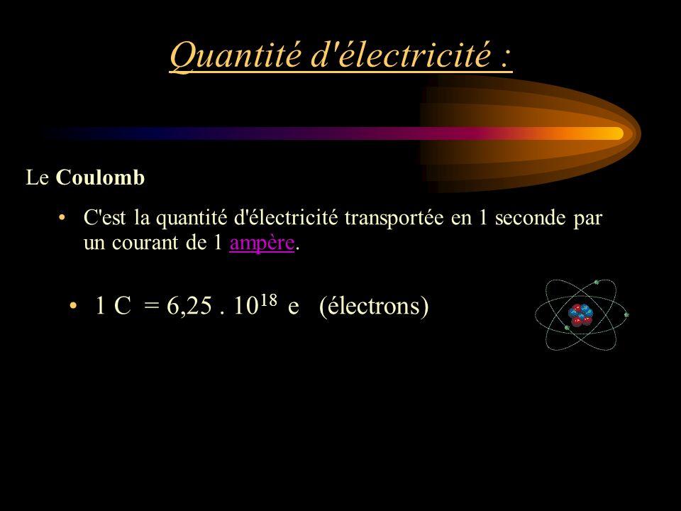 Quantité d électricité : C est la quantité d électricité transportée en 1 seconde par un courant de 1 ampère.ampère Le Coulomb 1 C = 6,25.