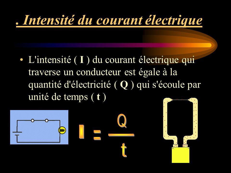 . Intensité du courant électrique L intensité ( I ) du courant électrique qui traverse un conducteur est égale à la quantité d électricité ( Q ) qui s écoule par unité de temps ( t )