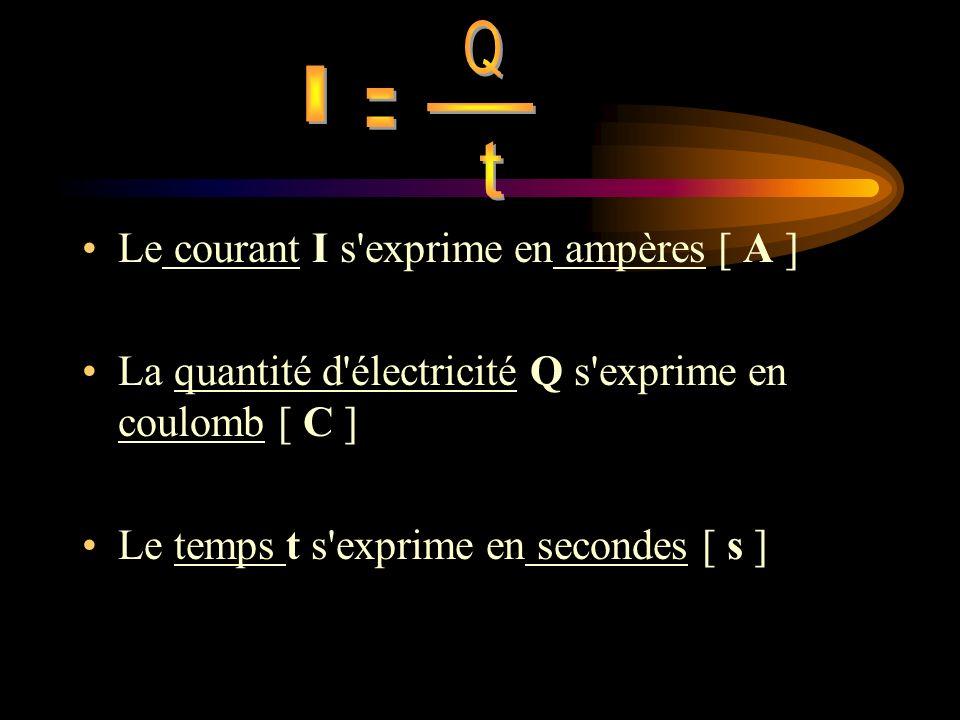 Le courant I s exprime en ampères [ A ] La quantité d électricité Q s exprime en coulomb [ C ] Le temps t s exprime en secondes [ s ]