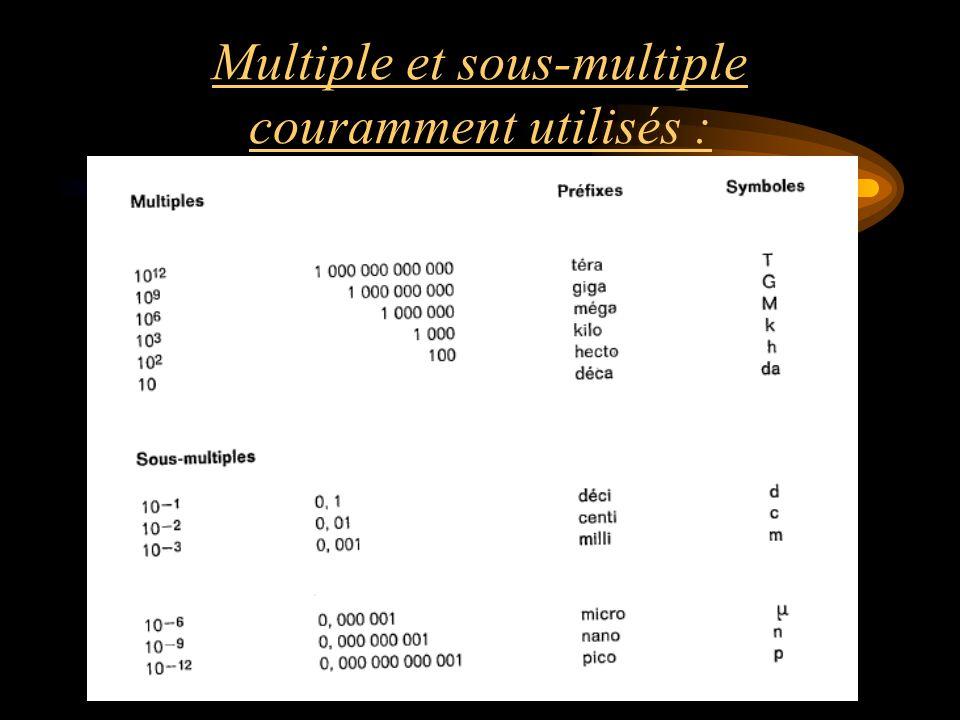 Multiple et sous-multiple couramment utilisés :