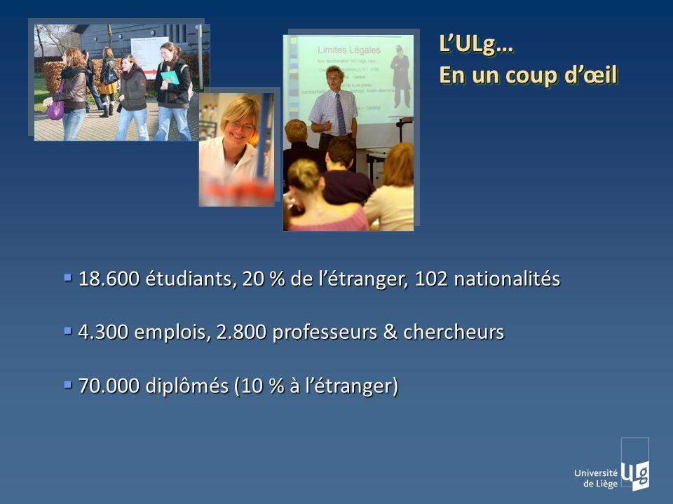 18.600 étudiants, 20 % de létranger, 102 nationalités 18.600 étudiants, 20 % de létranger, 102 nationalités 4.300 emplois, 2.800 professeurs & chercheurs 4.300 emplois, 2.800 professeurs & chercheurs 70.000 diplômés (10 % à létranger) 70.000 diplômés (10 % à létranger) LULg… En un coup dœil LULg…