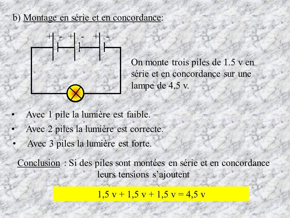 b) Montage en série et en concordance: On monte trois piles de 1.5 v en série et en concordance sur une lampe de 4,5 v. + - Avec 1 pile la lumière est