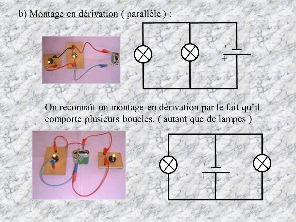 b) Montage en dérivation ( parallèle ) : + - On reconnaît un montage en dérivation par le fait quil comporte plusieurs boucles. ( autant que de lampes