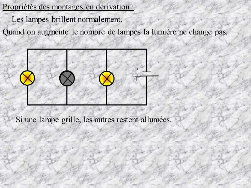 Propriétés des montages en dérivation : Les lampes brillent normalement. Quand on augmente le nombre de lampes la lumière ne change pas. Si une lampe