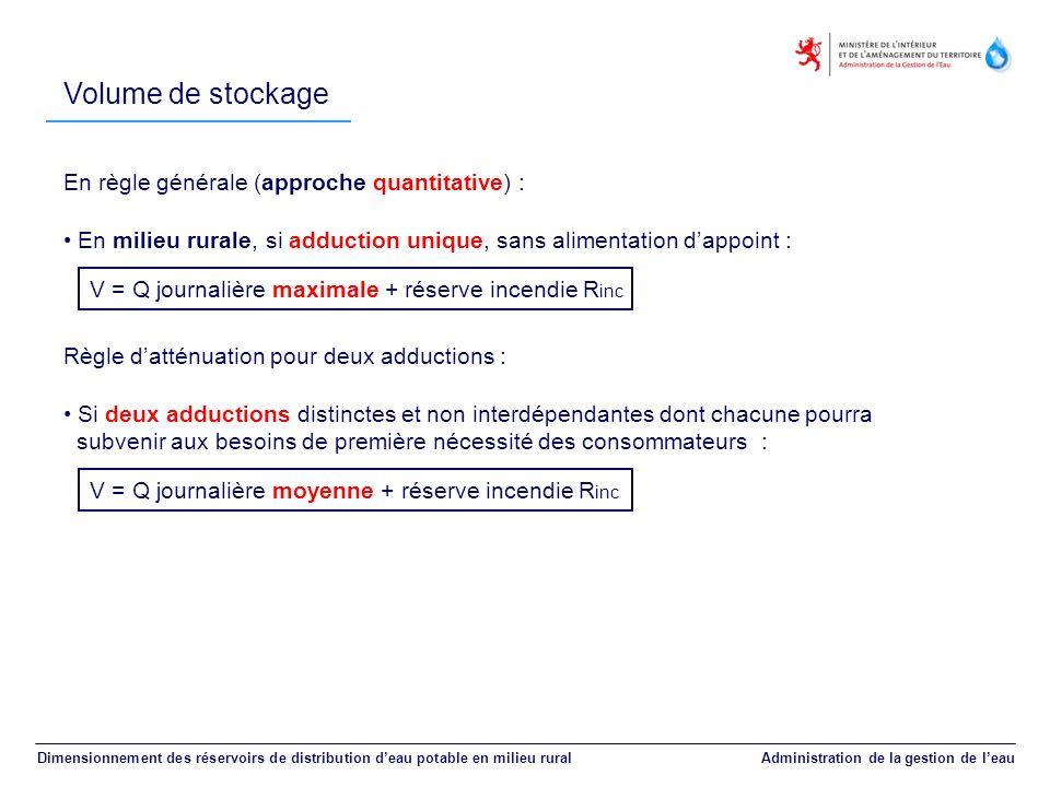Volume de stockage Dimensionnement des réservoirs de distribution deau potable en milieu rural Administration de la gestion de leau En milieu rurale,