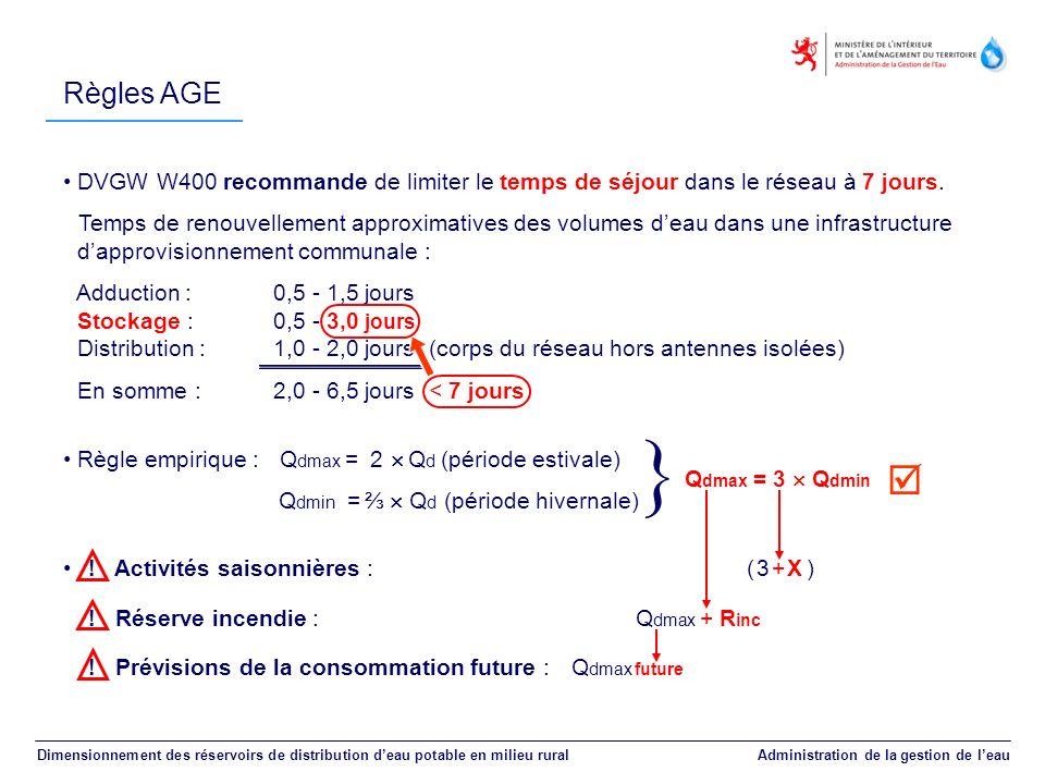 Règles AGE Dimensionnement des réservoirs de distribution deau potable en milieu rural Administration de la gestion de leau (2) V < 3 Q min (1) V < 2 Q d + Réserve incendie .
