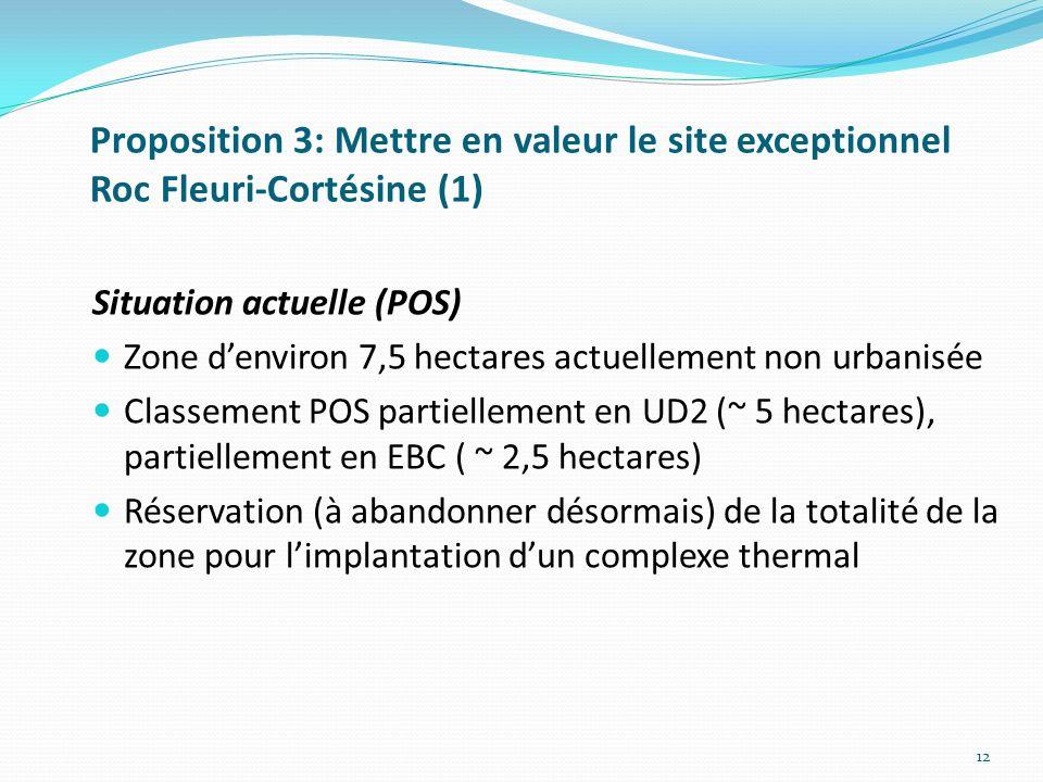 Proposition 3: Mettre en valeur le site exceptionnel Roc Fleuri-Cortésine (1) Situation actuelle (POS) Zone denviron 7,5 hectares actuellement non urbanisée Classement POS partiellement en UD2 (~ 5 hectares), partiellement en EBC ( ~ 2,5 hectares) Réservation (à abandonner désormais) de la totalité de la zone pour limplantation dun complexe thermal 12