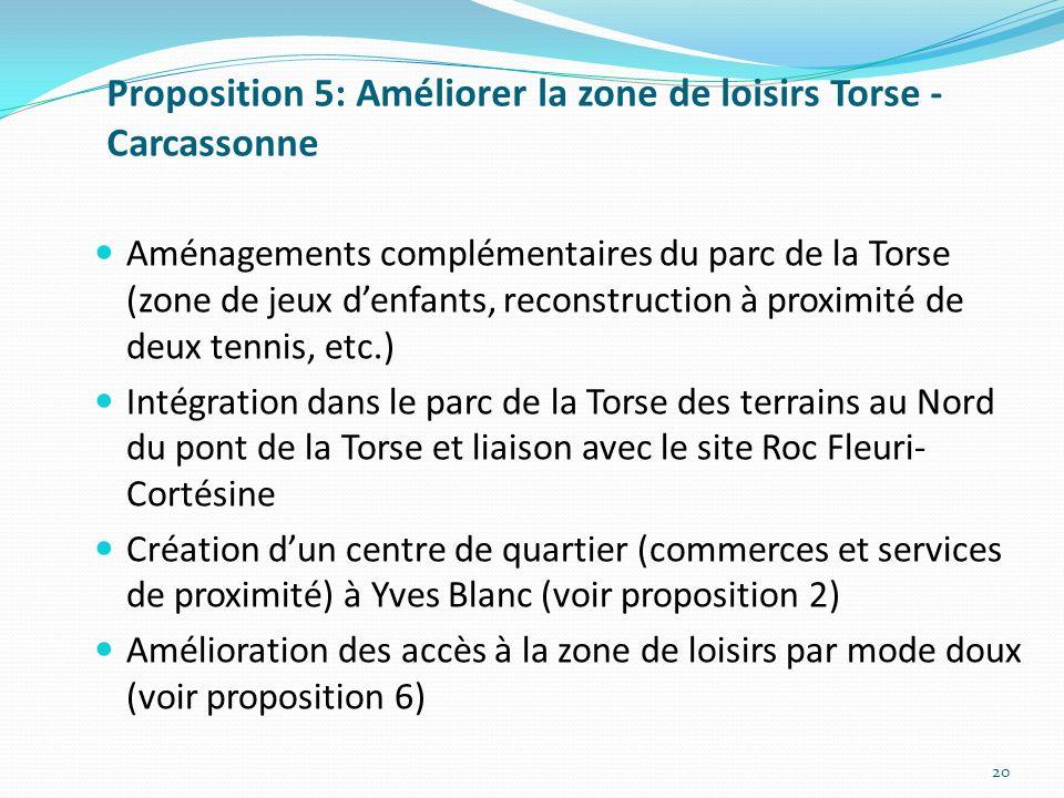 Proposition 5: Améliorer la zone de loisirs Torse - Carcassonne Aménagements complémentaires du parc de la Torse (zone de jeux denfants, reconstruction à proximité de deux tennis, etc.) Intégration dans le parc de la Torse des terrains au Nord du pont de la Torse et liaison avec le site Roc Fleuri- Cortésine Création dun centre de quartier (commerces et services de proximité) à Yves Blanc (voir proposition 2) Amélioration des accès à la zone de loisirs par mode doux (voir proposition 6) 20