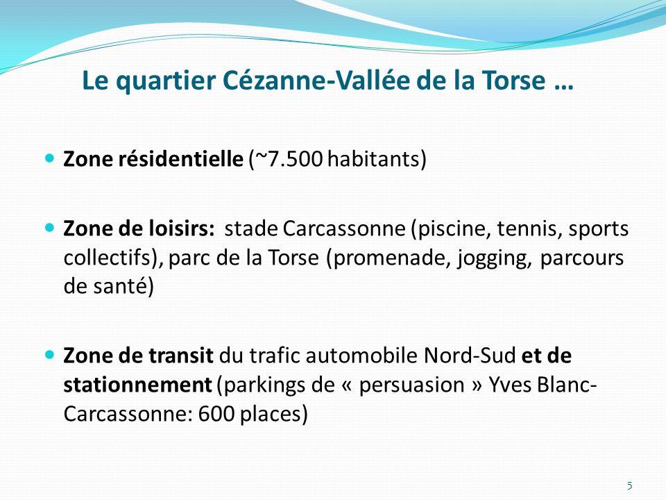 Le quartier Cézanne-Vallée de la Torse … Zone résidentielle (~7.500 habitants) Zone de loisirs: stade Carcassonne (piscine, tennis, sports collectifs), parc de la Torse (promenade, jogging, parcours de santé) Zone de transit du trafic automobile Nord-Sud et de stationnement (parkings de « persuasion » Yves Blanc- Carcassonne: 600 places) 5