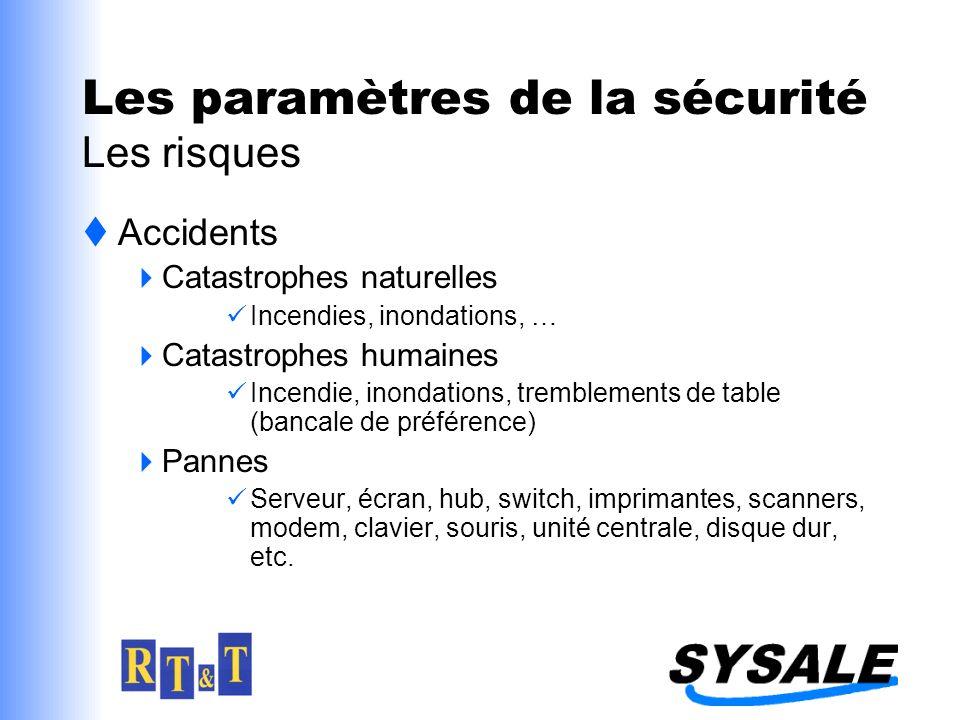 Les paramètres de la sécurité Les risques Accidents Catastrophes naturelles Incendies, inondations, … Catastrophes humaines Incendie, inondations, tre
