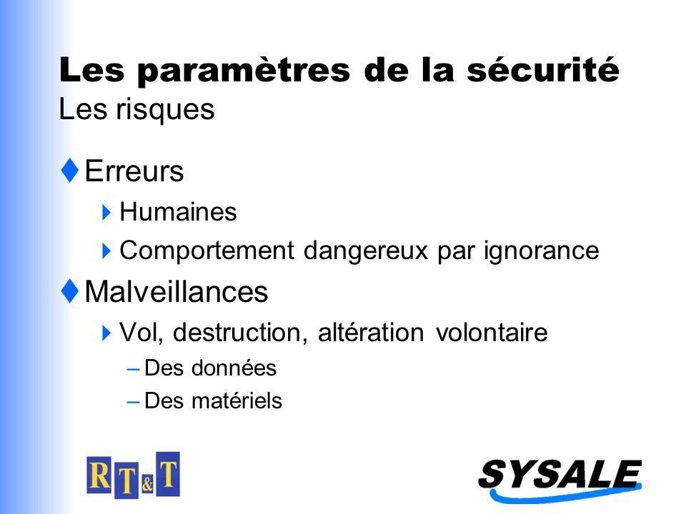 Les paramètres de la sécurité Les risques Erreurs Humaines Comportement dangereux par ignorance Malveillances Vol, destruction, altération volontaire –Des données –Des matériels