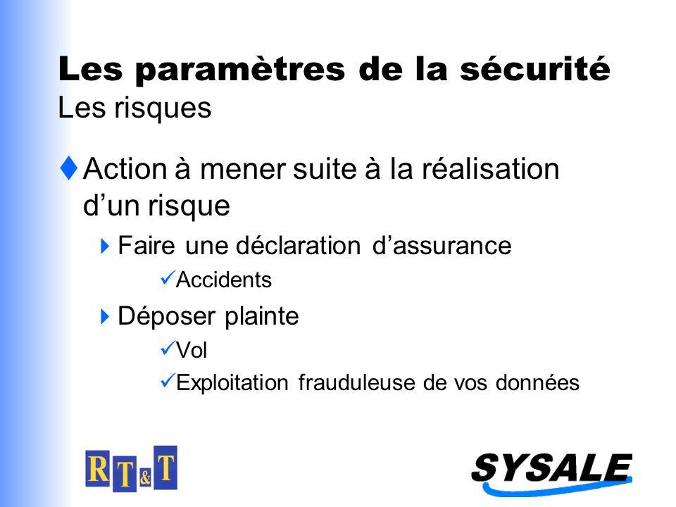Les paramètres de la sécurité Les risques Action à mener suite à la réalisation dun risque Faire une déclaration dassurance Accidents Déposer plainte Vol Exploitation frauduleuse de vos données