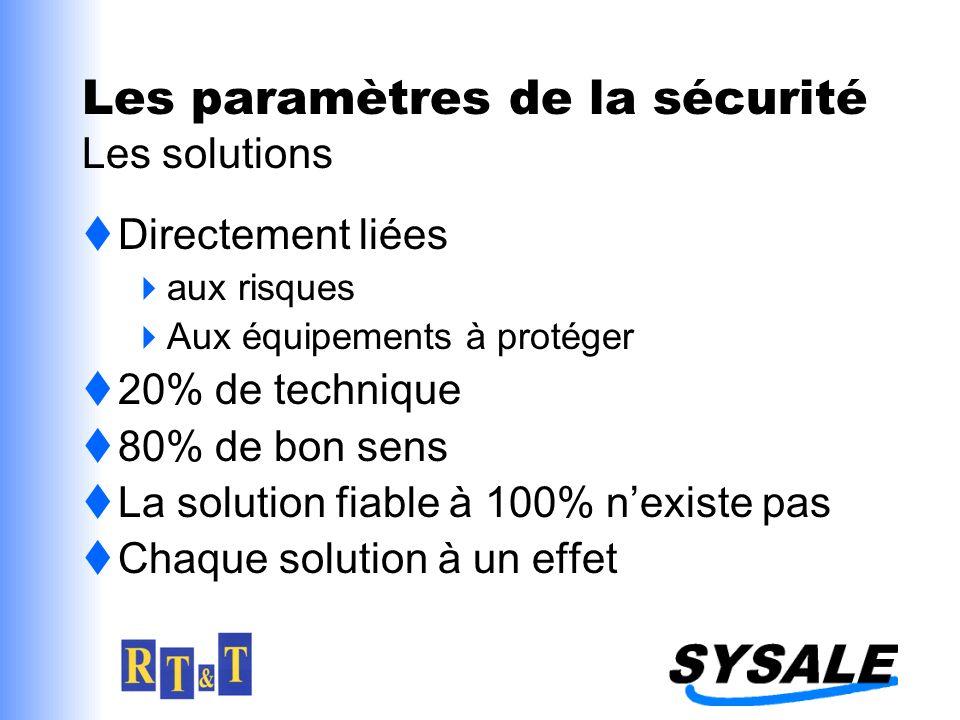Les paramètres de la sécurité Les solutions Directement liées aux risques Aux équipements à protéger 20% de technique 80% de bon sens La solution fiab