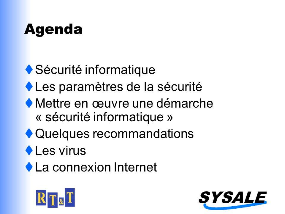 INTERNET La connexion Internet Solutions PROXY