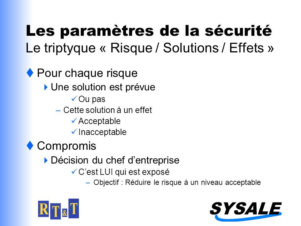Les paramètres de la sécurité Le triptyque « Risque / Solutions / Effets » Pour chaque risque Une solution est prévue Ou pas –Cette solution à un effe