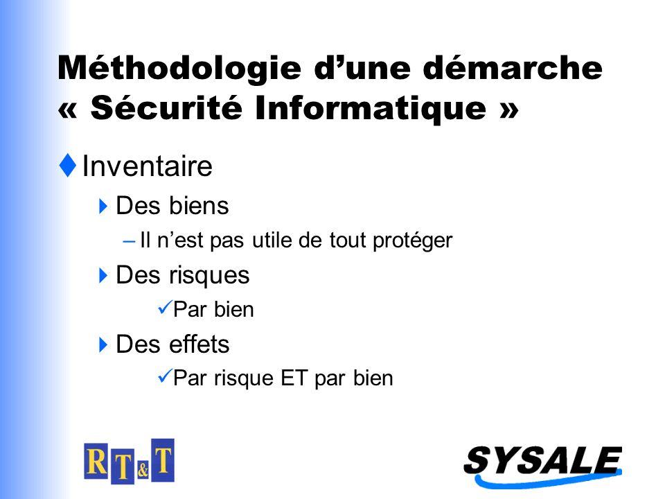Méthodologie dune démarche « Sécurité Informatique » Inventaire Des biens –Il nest pas utile de tout protéger Des risques Par bien Des effets Par risq