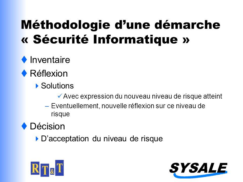 Méthodologie dune démarche « Sécurité Informatique » Inventaire Réflexion Solutions Avec expression du nouveau niveau de risque atteint –Eventuellement, nouvelle réflexion sur ce niveau de risque Décision Dacceptation du niveau de risque