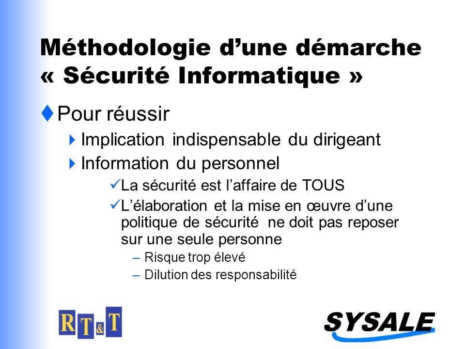 Méthodologie dune démarche « Sécurité Informatique » Pour réussir Implication indispensable du dirigeant Information du personnel La sécurité est laff