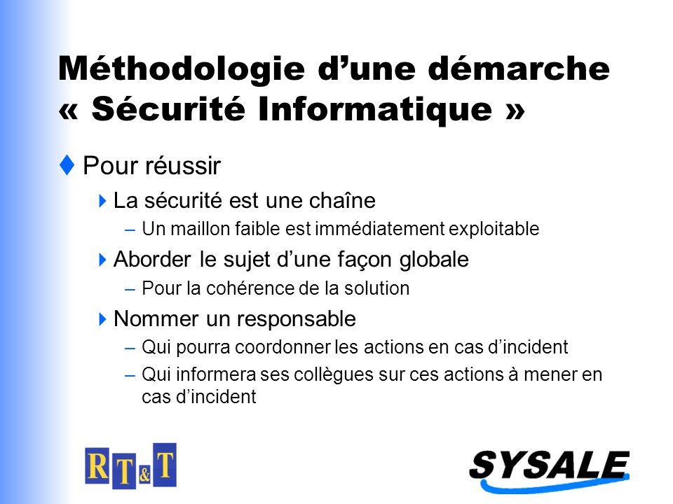 Méthodologie dune démarche « Sécurité Informatique » Pour réussir La sécurité est une chaîne –Un maillon faible est immédiatement exploitable Aborder