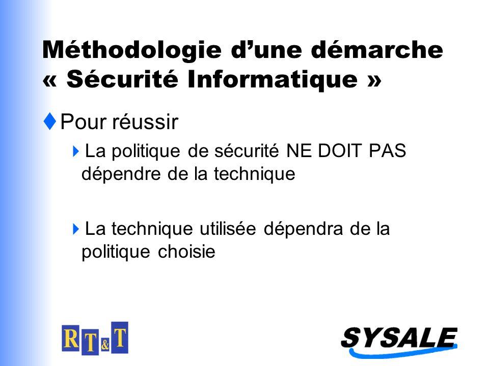 Méthodologie dune démarche « Sécurité Informatique » Pour réussir La politique de sécurité NE DOIT PAS dépendre de la technique La technique utilisée dépendra de la politique choisie