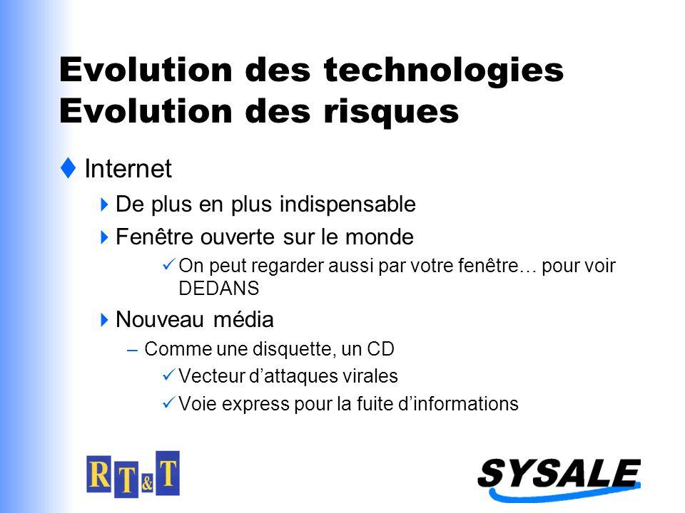 Evolution des technologies Evolution des risques Internet De plus en plus indispensable Fenêtre ouverte sur le monde On peut regarder aussi par votre