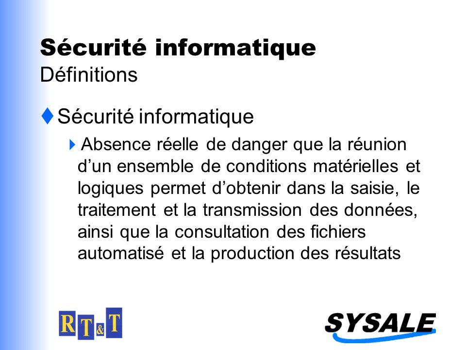 Sécurité informatique Définitions Sécurité informatique Absence réelle de danger que la réunion dun ensemble de conditions matérielles et logiques per
